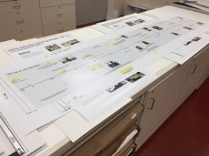 This timeline has been vetted by many staff and is ready for its final printing